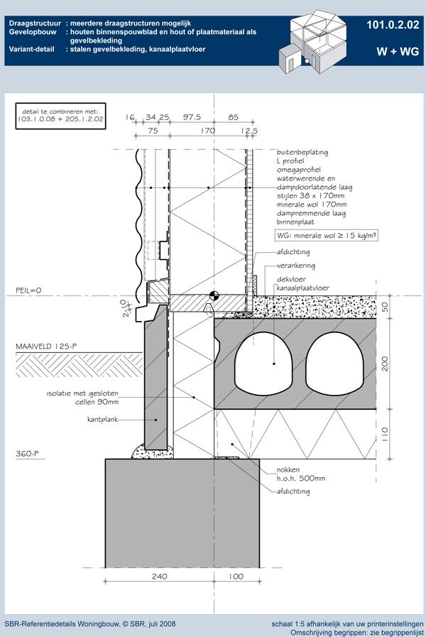 Sbr details woningbouw pdf